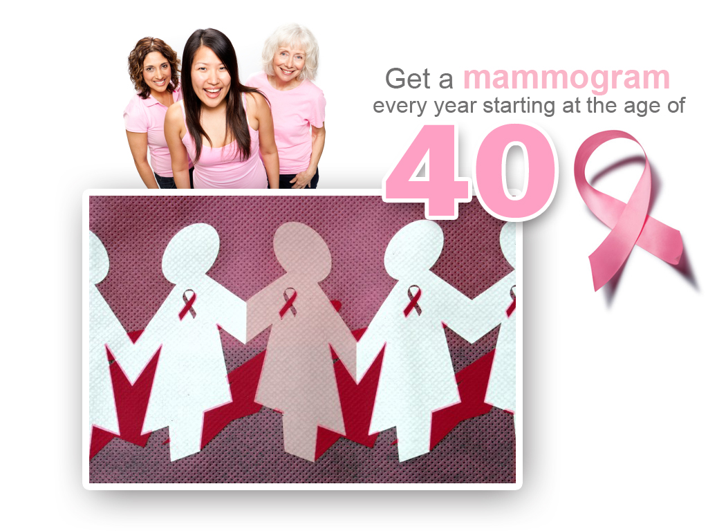 Mammogram Screenings